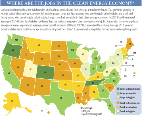 Pew clean energy report